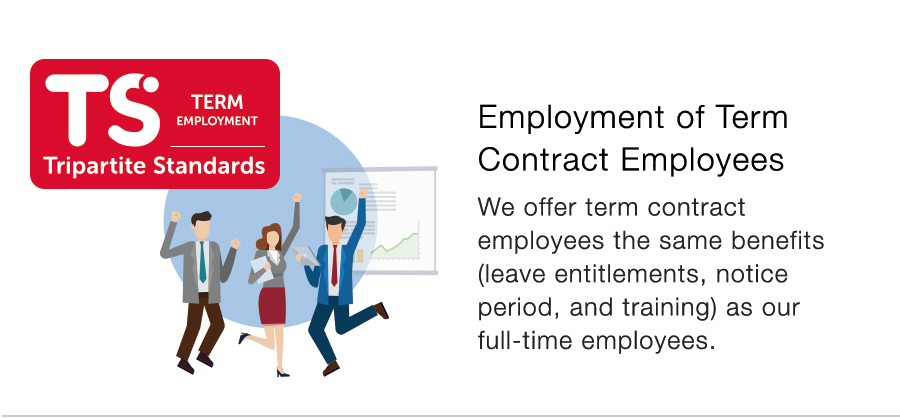 Employment of Term Contract Employees
